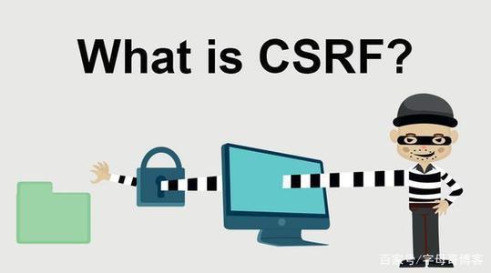 CSRF入门解读